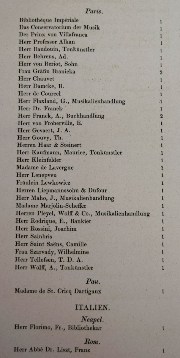 Fragment of the list of subscribers of the complete works edition of J. S. Bach, with the name of 'Joachim Rossini' in the Paris' list. FEM-709.
